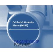 Kombinált porszívófej görgős Prémium RD294 DN32