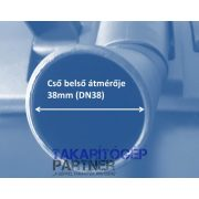 Kombinált porszívófej görgős Prémium RD294 DN38