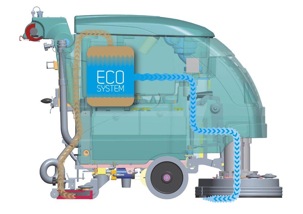 Víz visszaforgató Eureka E61 ECO